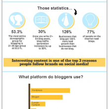 Are you at the top of the Blogging Game?